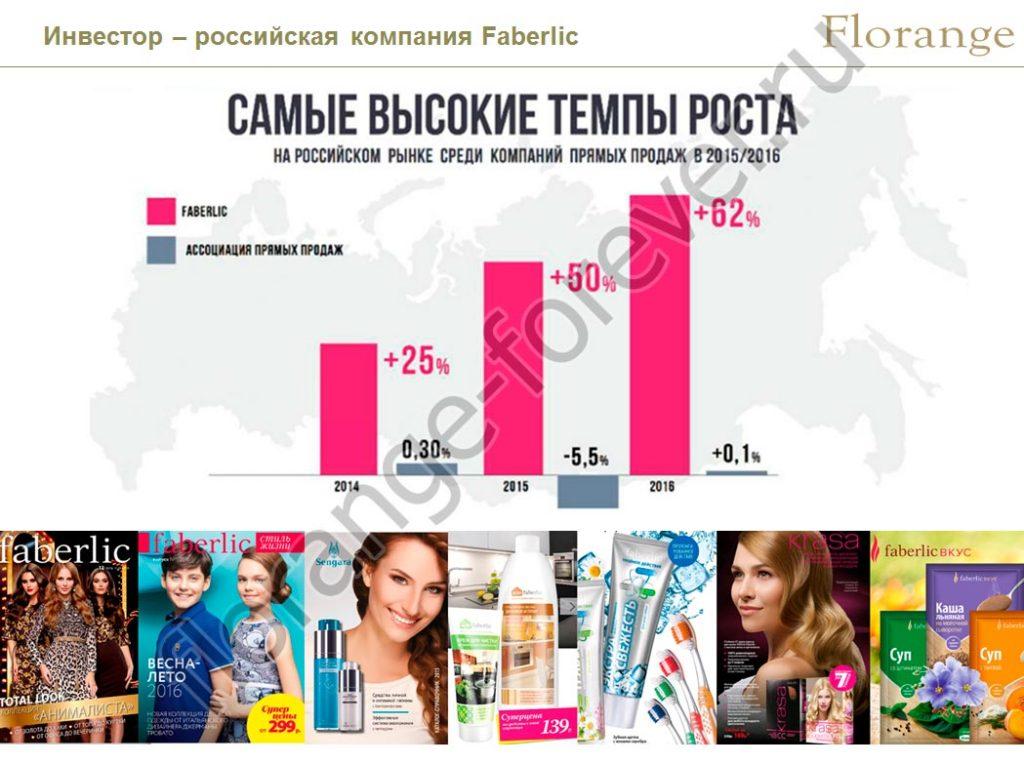 Фаберлик - это самая быстрорастущая компания прямых продаж