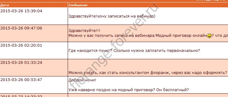 Реальный скриншот и вопросы с форума, где рекламировался вебинар